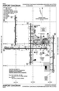 Red Stewart Airfield Airport (CVG) Diagram