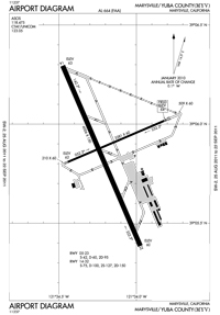 Yuba County Airport (MYV) Diagram