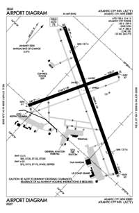 Holmansville Heliport (ACY) Diagram