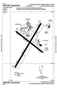 Hinton Field Airport (EWN) Diagram