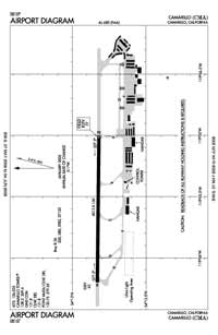Camarillo Airport (KCMA) Diagram