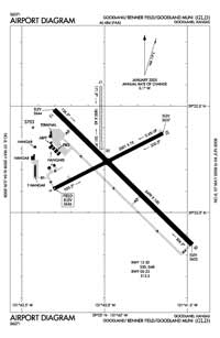 Renner Field /Goodland Municipal/ Airport (GLD) Diagram