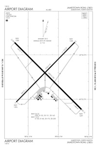 Jamestown Regional Airport (JMS) Diagram