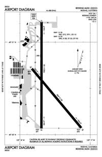 Ells Field-Willits Municipal Airport (RDD) Diagram