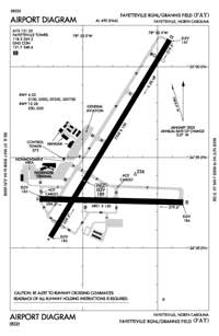 Epley Airport (FAY) Diagram