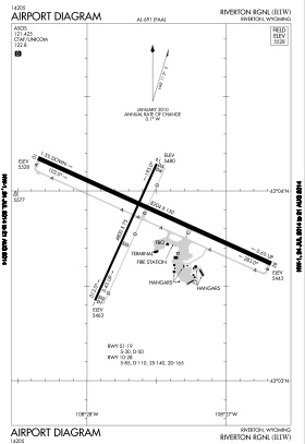 Bunch Grass Intergalactic Airport (RIW) Diagram