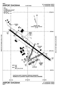 Neal Field Airport (UST) Diagram