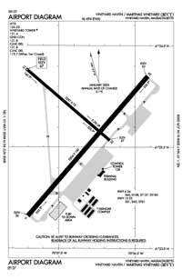 Marshfield Municipal - George Harlow Field Airport (MVY) Diagram