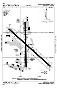 Republic Airport (FRG) Diagram