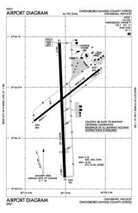 Lake Barkley State Park Airport (OWB) Diagram