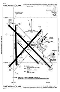 Braden Farms Airport (CMI) Diagram
