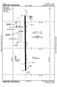 Volk Field Airport (KVOK) Diagram