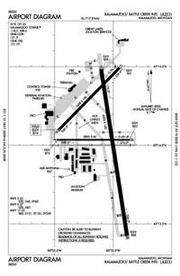 Kalamazoo/Battle Creek International Airport (AZO) Diagram
