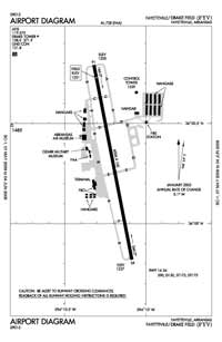 Drake Field Airport (FYV) Diagram