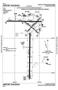 Hoffman Prop Inc Heliport (OSH) Diagram