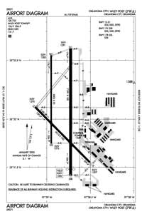 Ferrell Ranch Airport (PWA) Diagram