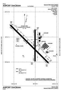 Dallas Executive Airport (RBD) Diagram