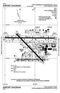 Naked Lady Ranch Airport (FLL) Diagram