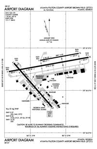 B Tree Farms Airport (FTY) Diagram