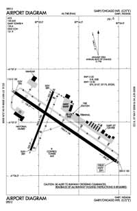 Graves Landing Strip Airport (GYY) Diagram