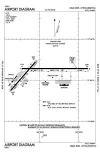 Hana Airport (ITO) Diagram