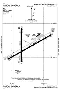 Molokai Airport (MKK) Diagram