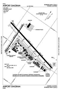 Riverside Municipal Airport (RAL) Diagram