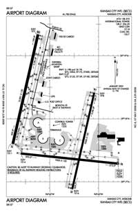 Kansas City International Airport (MCI) Diagram