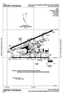 Luis Munoz Marin International Airport (SJU) Diagram