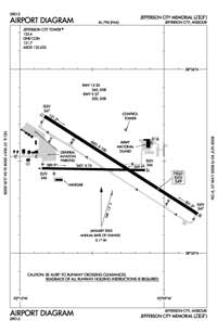 Strutman Field Airport (JEF) Diagram