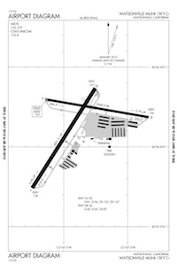 Watsonville Municipal Airport (WVI) Diagram