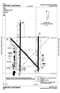 Valley International Airport (HRL) Diagram