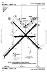 Muleshoe Municipal Airport (HOB) Diagram