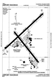 Yeager Airport (CRW) Diagram