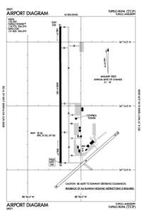 William L Whitehurst Field Airport (TUP) Diagram