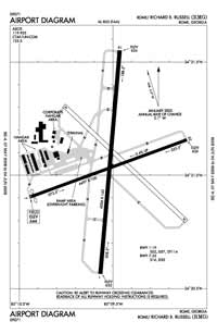 Fulton County Airport-Brown Field Airport (RMG) Diagram