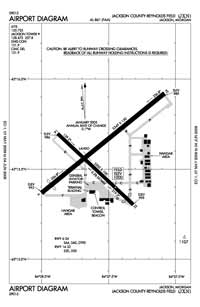 Jackson County-Reynolds Field Airport (JXN) Diagram