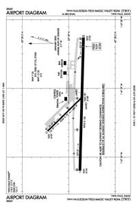 Joslin Field - Magic Valley Regional Airport (TWF) Diagram