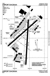 Port Jervis Fire Department Heliport (TEB) Diagram
