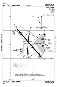 Carey Airport (MQY) Diagram