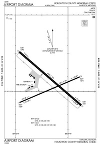 Houghton County Memorial Airport (CMX) Diagram