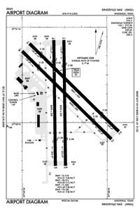 Kingsville NAS Airport (NQI) Diagram
