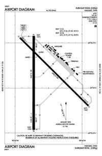 Dubuque Regional Airport (DBQ) Diagram