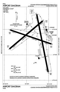 Easterwood Field Airport (CLL) Diagram