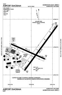 Jersey Shore Medical Center Heliport (MMU) Diagram