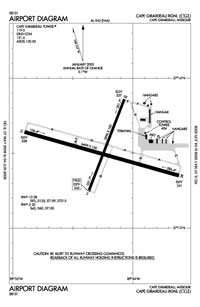 Cape Girardeau Regional Airport (CGI) Diagram