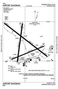 Waterloo Regional Airport (ALO) Diagram