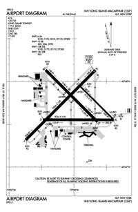 Long Island Mac Arthur Airport (ISP) Diagram