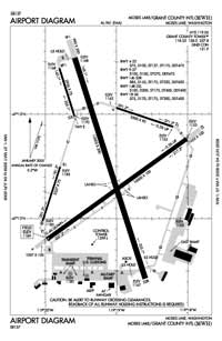 Radial Flyer Airport (MWH) Diagram