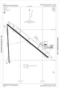 Brookings Regional Airport (BKX) Diagram